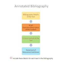 Biological explanations of aggression essay